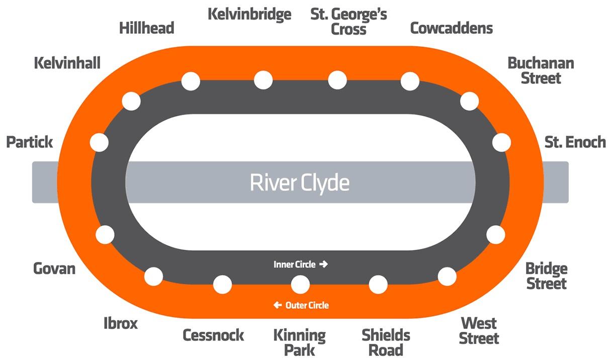 Glasgow Subway Map